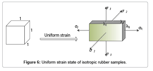 electrical-electronic-systems-isotropic