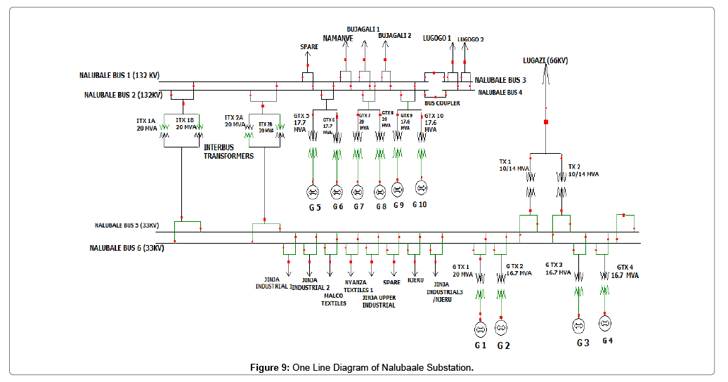 electrical-electronic-systems-line-diagram