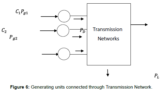 electrical-electronic-systems-transmission-network
