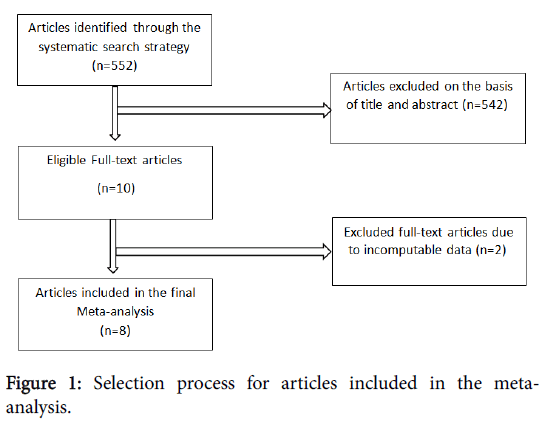 emergency-medicine-selection-process-articles