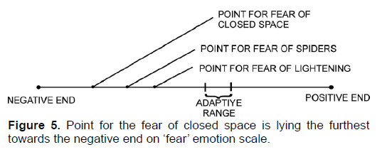 emergency-mental-health-human-resilience-closed-space