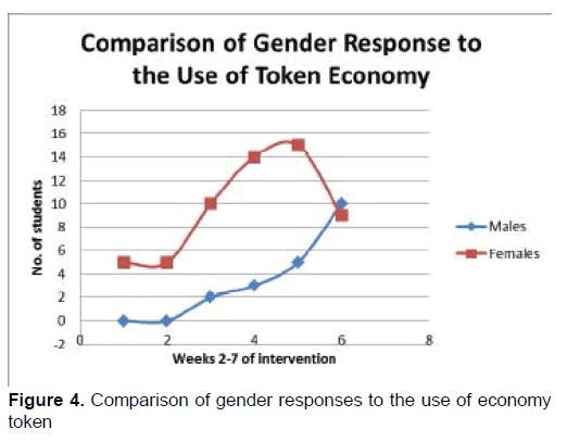 emergency-mental-health-human-resilience-economy-token