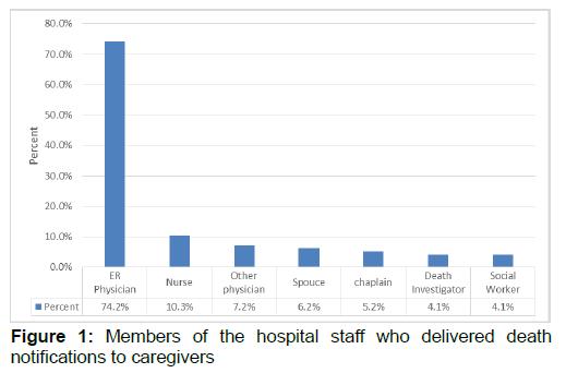 emergency-mental-health-human-resilience-hospital-staff