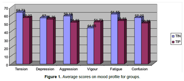 emergency-mental-health-mood-profile