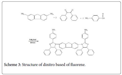 environmental-analytical-chemistry-dinitro