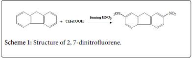 environmental-analytical-chemistry-dinitrofluorene