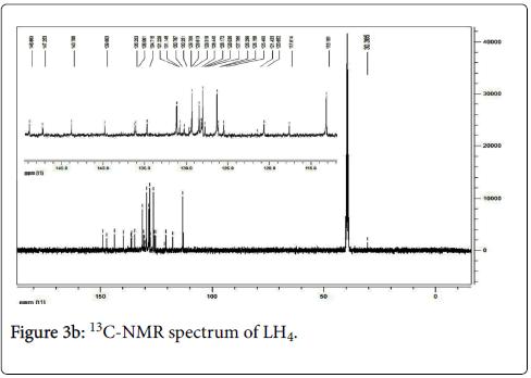 environmental-analytical-chemistry-nmr-spectrum