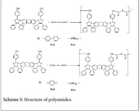 environmental-analytical-chemistry-polyamides