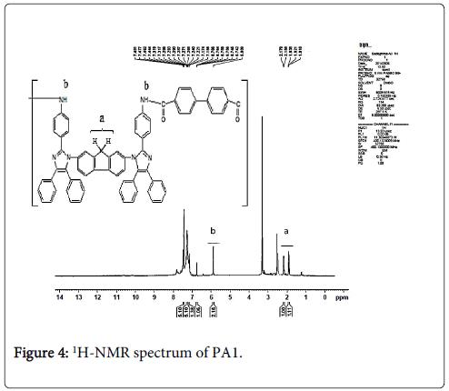 environmental-analytical-chemistry-spectrum-nmr