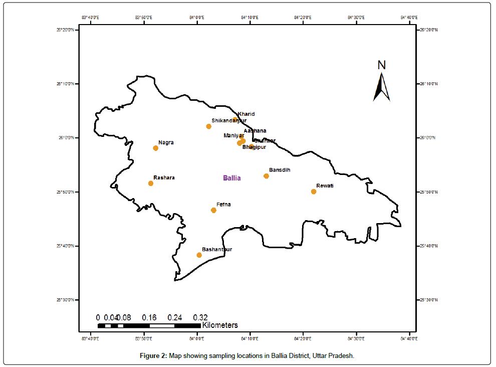 environmental-analytical-toxicology-Ballia-District