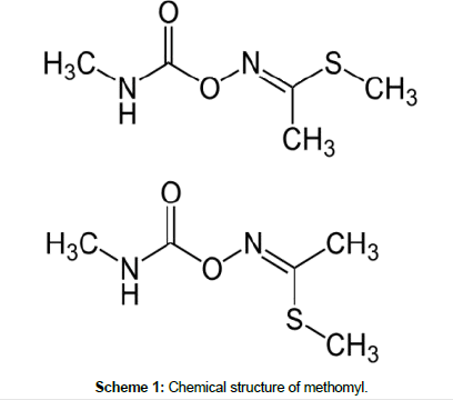 environmental-analytical-toxicology-Chemical-structure