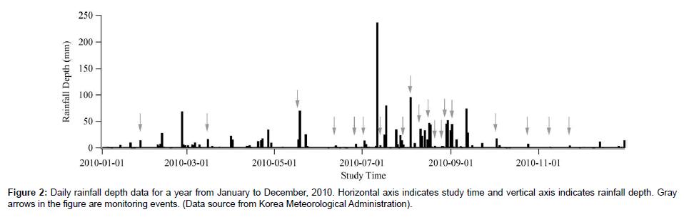 environmental-analytical-toxicology-Horizontal-axis