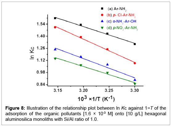 environmental-analytical-toxicology-Illustration-relationship
