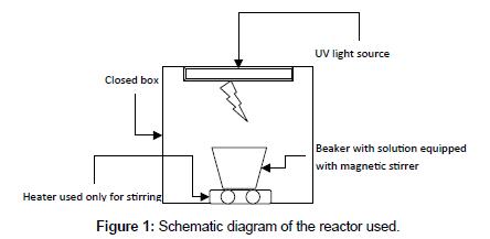 environmental-analytical-toxicology-Schematic-diagram
