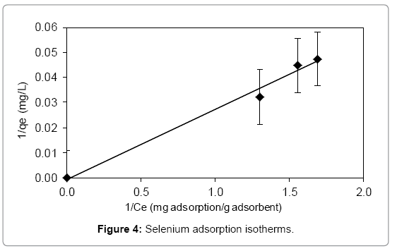 Evaluation of a Flue Gas Desulphurisation (FGD)-Gypsum from a Wet