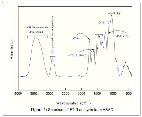 environmental-analytical-toxicology-analysis
