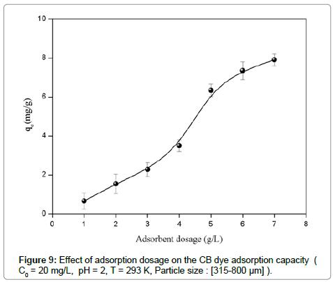 environmental-analytical-toxicology-capacity