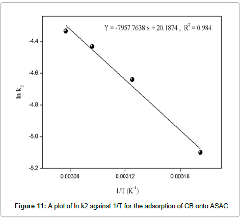 environmental-analytical-toxicology-plot
