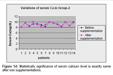environmental-analytical-toxicology-serum-calcium