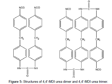 environmental-analytical-toxicology-urea-trimer