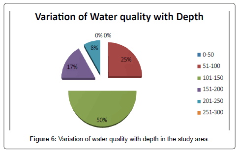 environmental-analytical-toxicology-water-quality