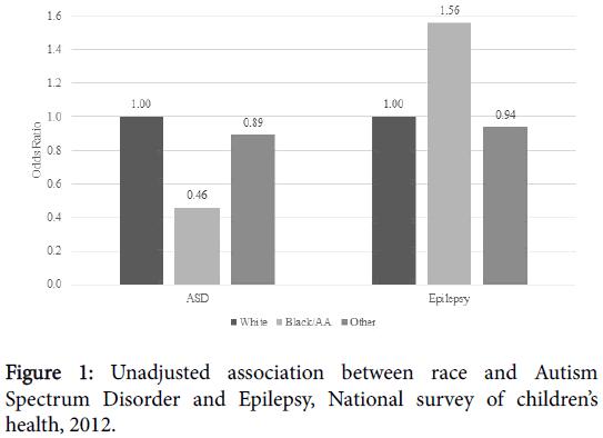 epilepsy-Spectrum-Disorder-Epilepsy