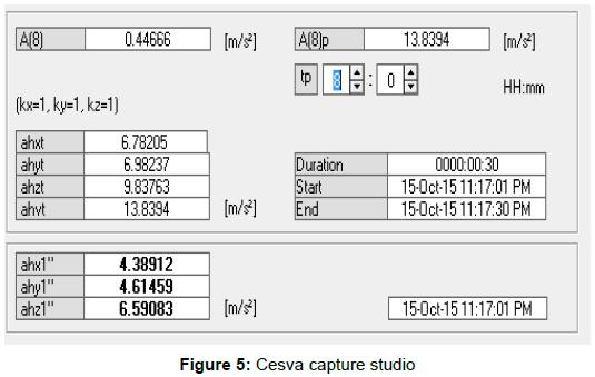 ergonomics-Cesva-capture-studio