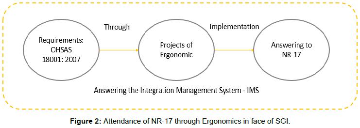 ergonomics-Ergonomics-face-SGI
