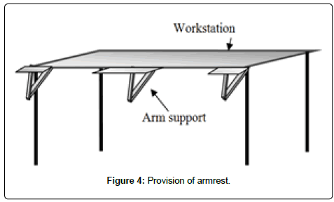 ergonomics-Provision-armrest