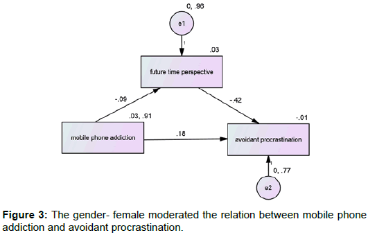ergonomics-gender-female-moderated