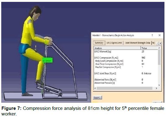 ergonomics-percentile-female-worker