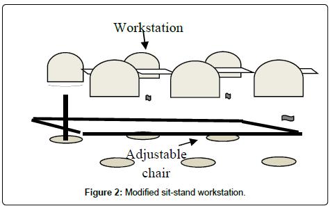 ergonomics-sit-stand