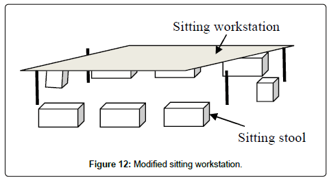 ergonomics-sitting-workstation