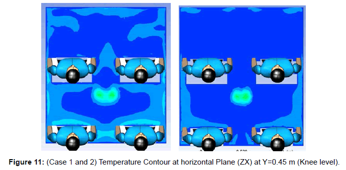 fluid-mechanics-temperature-contour-horizontal