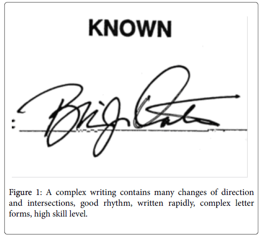 definition of forged signature