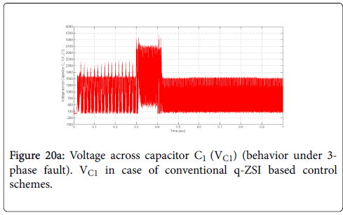 fundamentals-renewable-energy-applications-across-capacitor