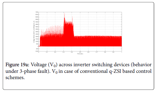 fundamentals-renewable-energy-applications-across-inverter