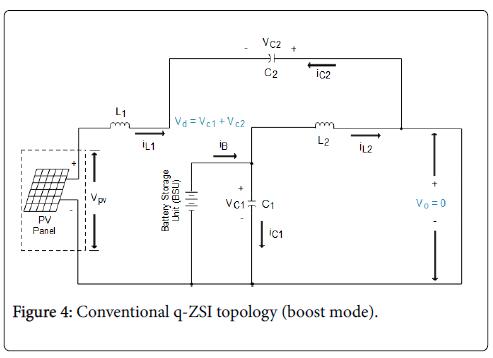 fundamentals-renewable-energy-applications-boost-mode