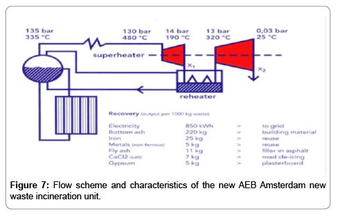 fundamentals-renewable-energy-applications-characteristics