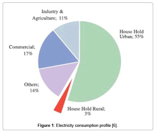 Is biomass renewable yahoo dating