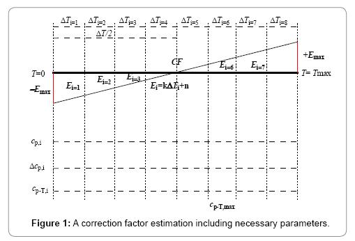 fundamentals-renewable-energy-applications-correction