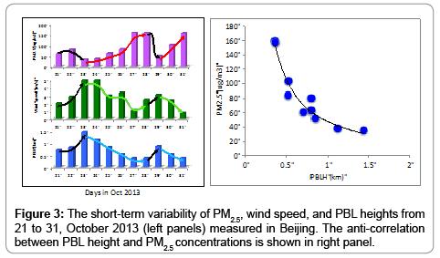 fundamentals-renewable-energy-applications-correlation