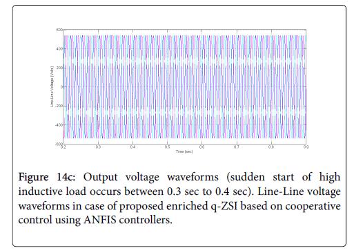 fundamentals-renewable-energy-applications-load-occurs