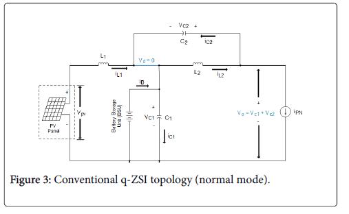 fundamentals-renewable-energy-applications-normal-mode