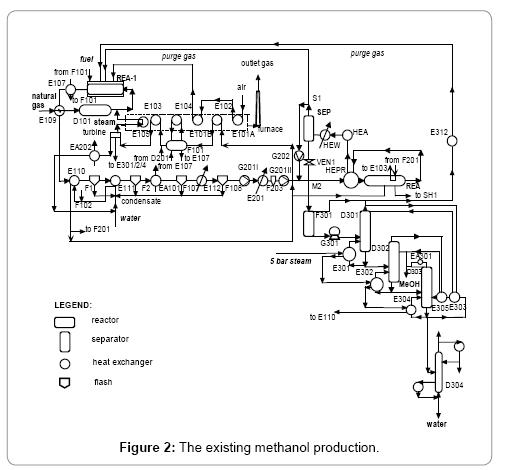 fundamentals-renewable-energy-applications-production