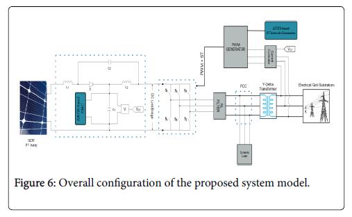 fundamentals-renewable-energy-applications-system-model
