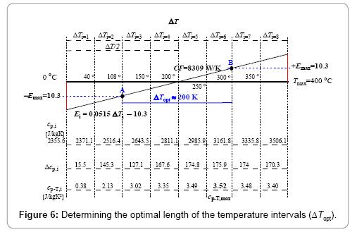fundamentals-renewable-energy-applications-temperature
