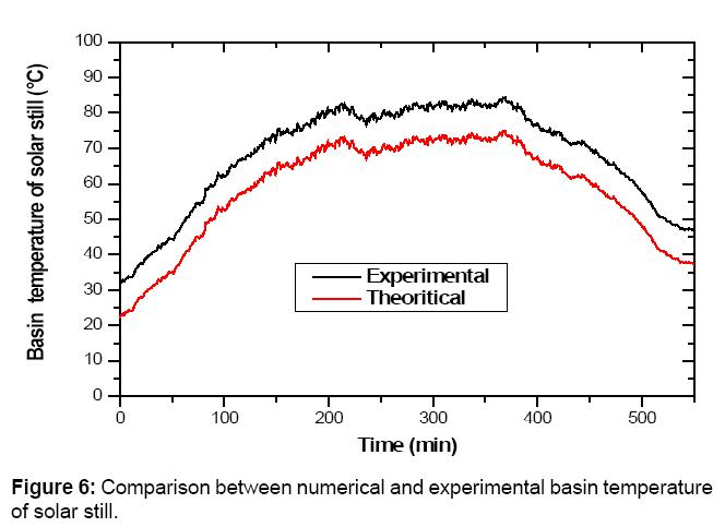 fundamentals-renewable-energy-comparison