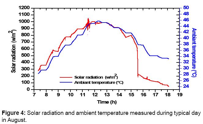 fundamentals-renewable-energy-temperature