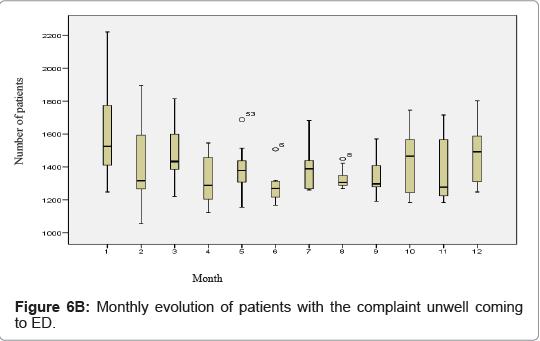 general-medicine-complaint-unwell